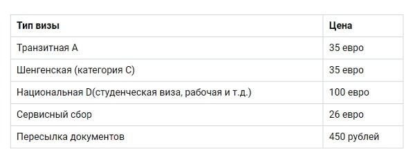 таблица стоимости консульского сбора